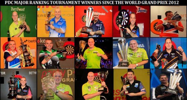 Last 15 PDC major winners
