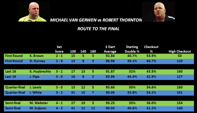 mvg vs thornton route to the final