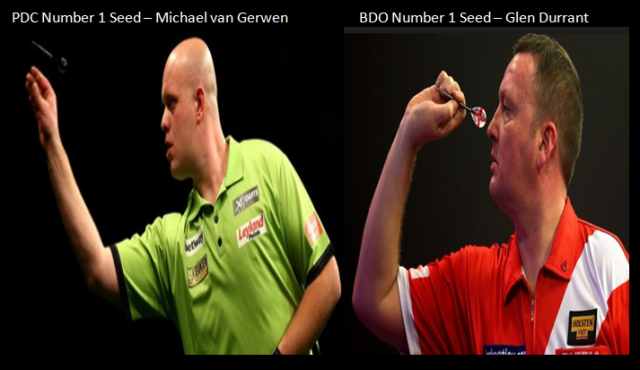 MVG and Durrant