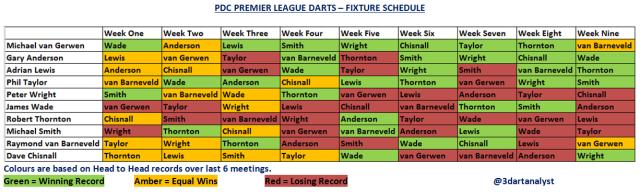 PLD Fixture Schedule
