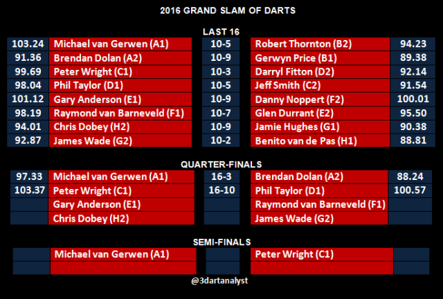 grand-slam-qf-line_up